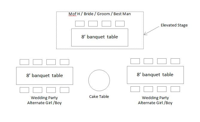 Head Table Tiered And 2 Sided Rectangles